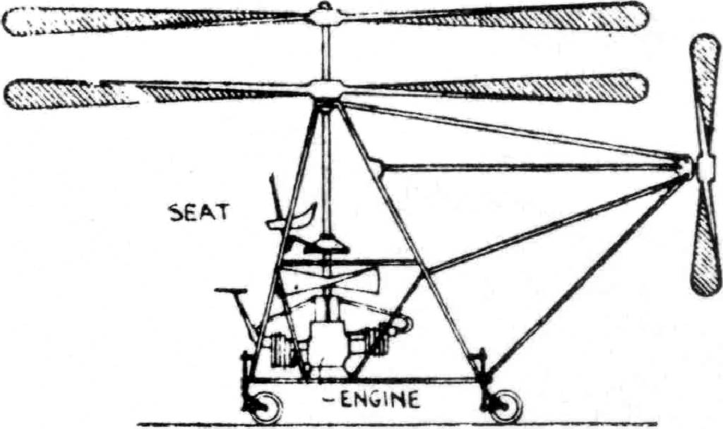 VUITTON-HUBER (1908). Early helicopter.